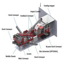 High Power  Impact Crusher Plant Price