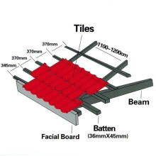 Chip Batu Berwarna dilapisi Metal Roof Tile Forming Machine