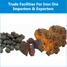 Get Trade Finance Facilities for Copper Scrap Traders