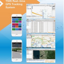 Realtime Online Car GPS Tracking Software (TS05-ER29)