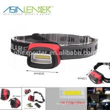 Produits Asia Leader Produits en ABS 1W LED Headlamp
