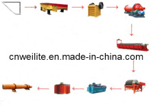 Copper Ore Beneficiation Production Line (WLT)