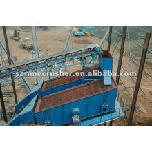 vibrating screen used