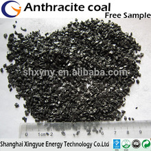 0.5-1,0.6-1.2,0.8-1.2mm water treatment competitive anthracite coal fines price