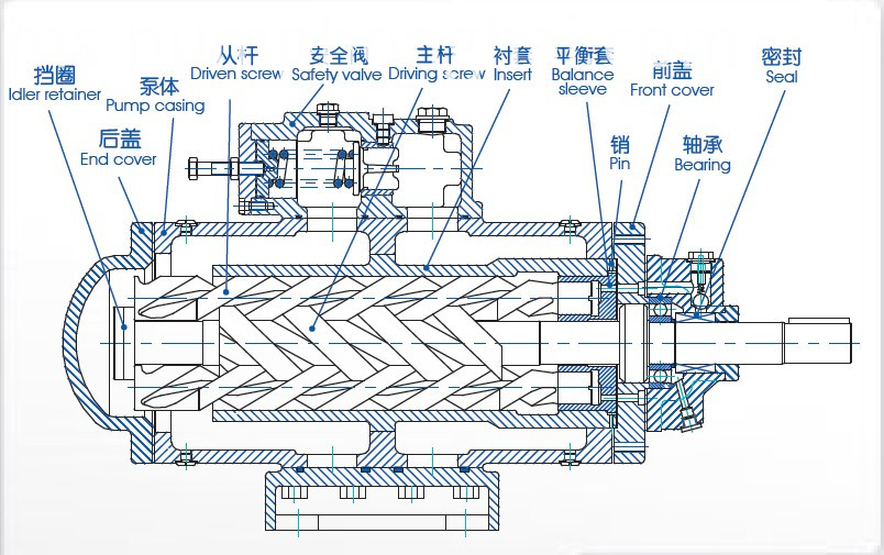 screw bitumen pump