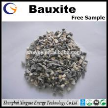 Refractory grade Calcined Bauxite Ore