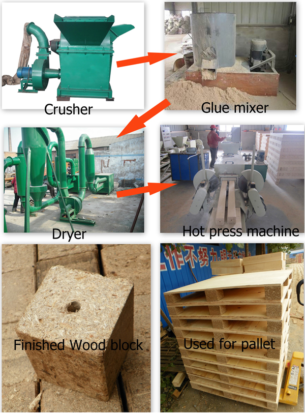 Wood block processing line