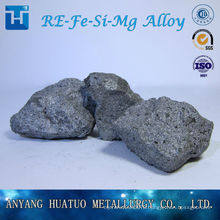 Favorable price ferrosilicon magnesium alloy China manufacturer/producer/supplier/exporter