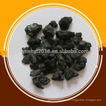 Forma de partícula de carbono e aditivos de metalurgia Aplicação de coque metalúrgico