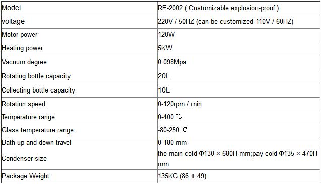 20L rotovap parameters