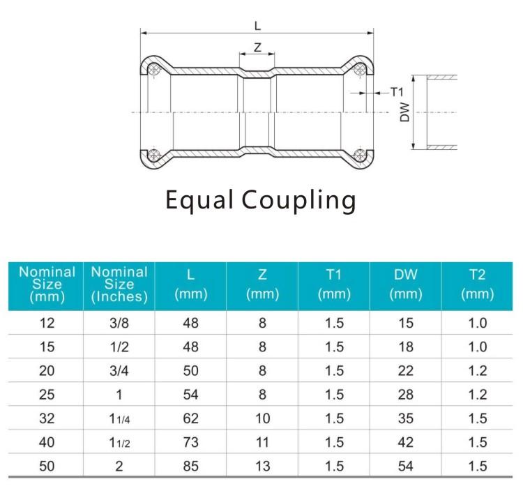 equal coupling