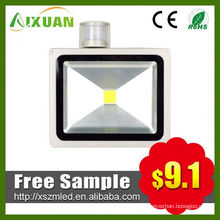 2014 Hot Sale Popular indoor motion sensor lamp