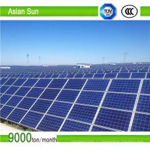 Высокая доставленных Главная использования солнечной энергии системы