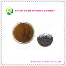 Poudre d'extrait de graine de cive de Natual 100% de haute qualité