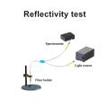 High Resolution Optical Fiber Spectrometer