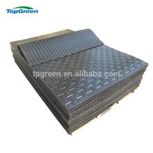 anti slip horse trailer rubber mat