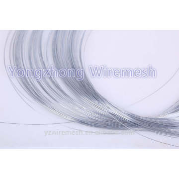 20 GAUGE GI WIRE ROLL/BINDING WIRE SUPPLIER