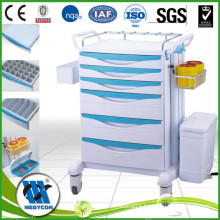 Treatment abs trolley