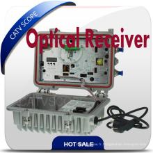 Récepteur optique CATV FTTH avec chemin de retour