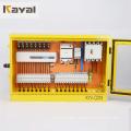 4-32 string IP65 DC solar PV solar combiner box waterproof solar combiner box