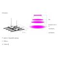 Led Full Spectrum Grow Light para plantas medicinales que cubren 6.5'x6.5 '