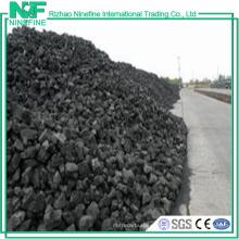 Coke métallurgique à bas prix cendres de Chine