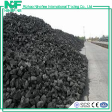 Low Ash Low Price Metallurgical Coke from China