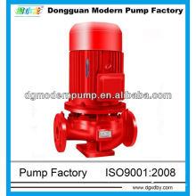 XBD series emergency fire pump
