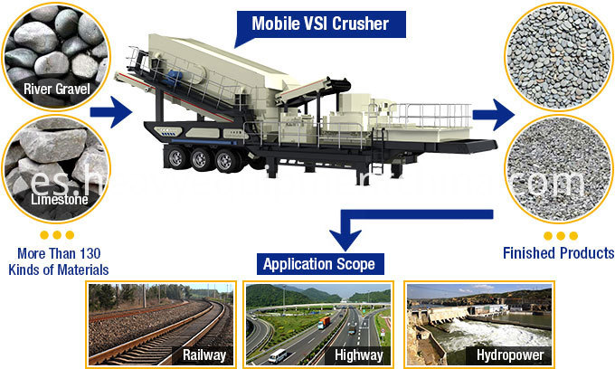 Mobile Gravel Crusher