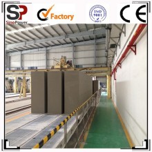 AAC Block Production Line AAC Plant Machinery/ China best equipment