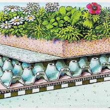 Membrane imperméable de jardin de toit de PVC de chlorure de polyvinyle d'épaisseur de 1.2mm de haute qualité avec l'OIN