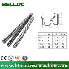 Cl72 High Quality Mattress Spring Clips/Staples