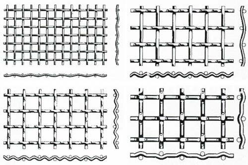 crimped-wire-mesh weaving