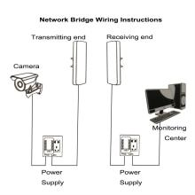Wardmay 6KM Wireless Bridge Uso en exteriores para CCTV