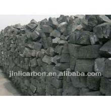 Metallurgical Coke for non-ferrous metals smelting works