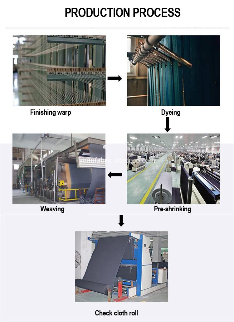 Denim Producing