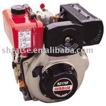 Дизельный двигатель с воздушным охлаждением RZ170F / FE (дизельный двигатель, двигатель, четырехтактный дизельный двигатель)