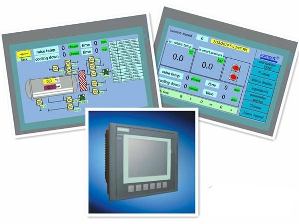 Lab Retort Equipment