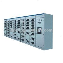 tablero y panel de control