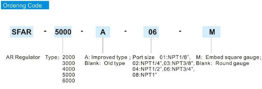 ar series regulator ordering code