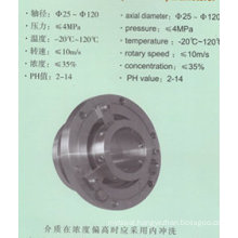 Multi-Spring Type Mechanical Seal (HT5)