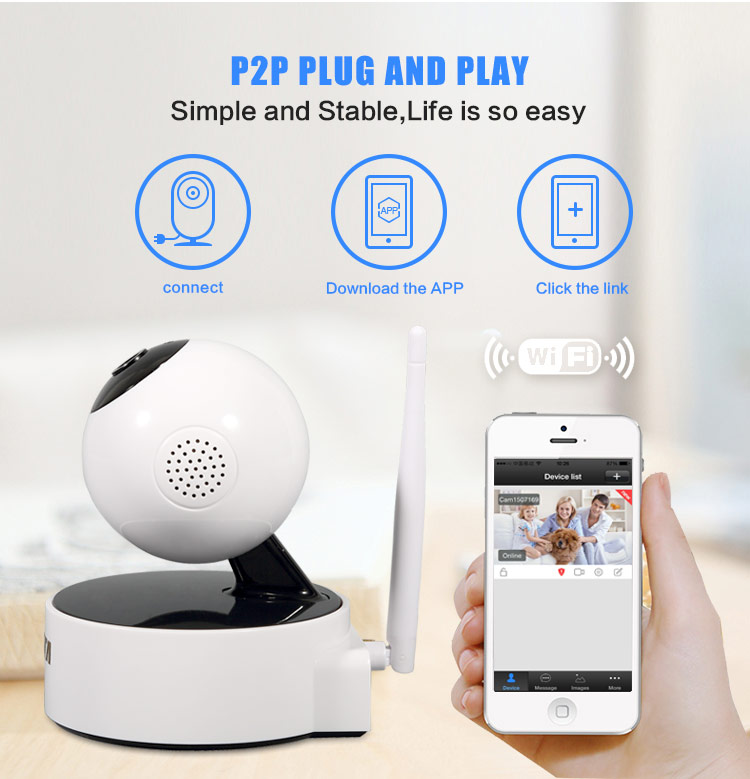 plug and play ip camera