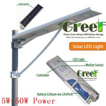 Lumière de LED solaire 40W pour rue et usage routier