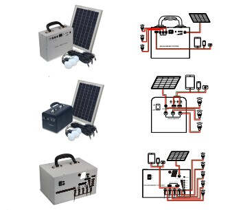 Portable Energy Storage Solar