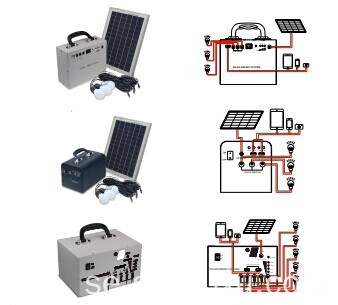 Solar Powered Lighting System Kit