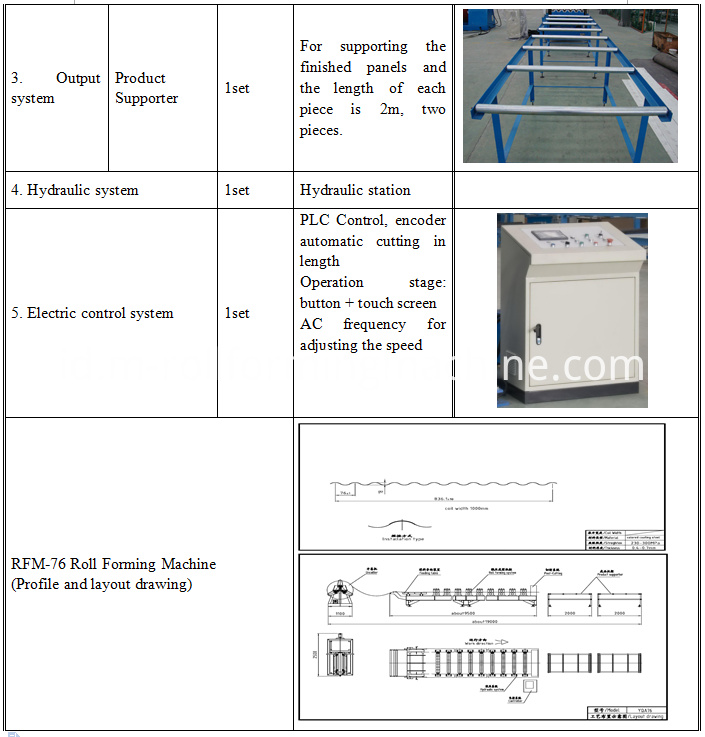 Light weight wall panel roll forming machine