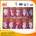 Splendid Wax Birthday Cake Number Shaped Candles