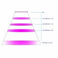 полный спектр T5 трубки DIY светодиодные светать комплект для Парника