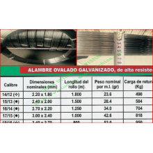 De Buena Calidad Alambre oval de acero galvanizado en caliente para Uruguay