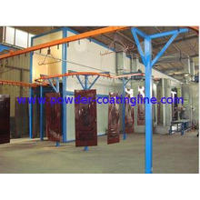 Security door Spray Coating Line Spraying Assembly Line 1 -